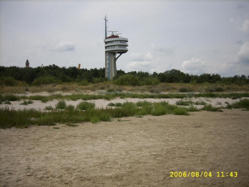 Stacja Meteorologiczna -> Swinujście